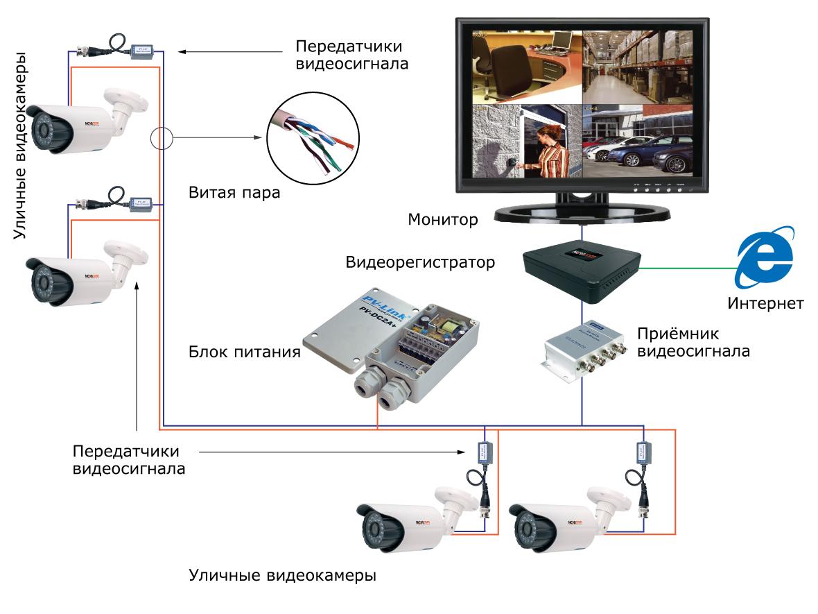 Схема монтажа видеонаблюдения своими руками 44